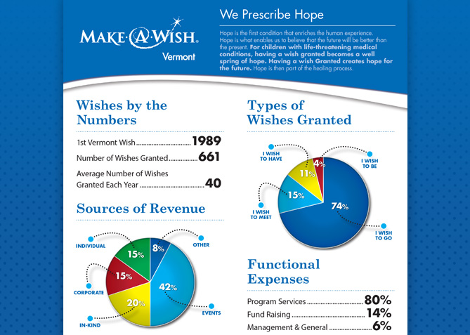Custom Graphics for Make-A-Wish Vermont